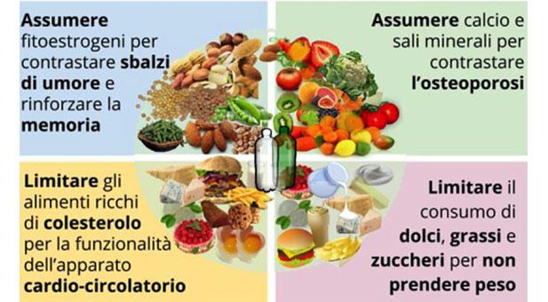 menopausa-alimentazione